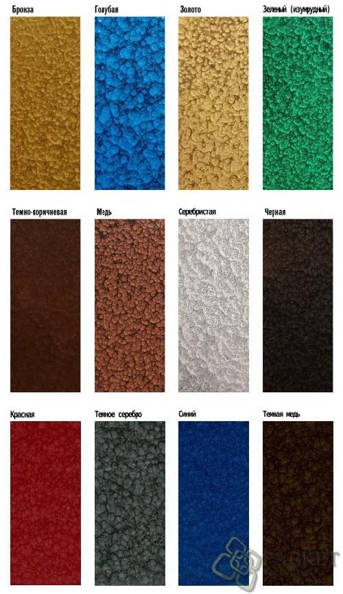 Цветовая палитра молотковой краски Hammerite